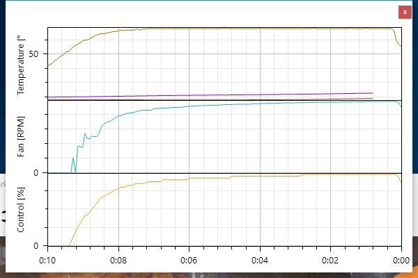 GeForce GTX1080 8GB Super JetStream 温度