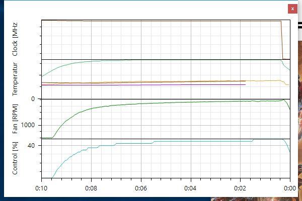 GTX 1060 3GB 熱 温度 ガレリアDT