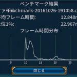 Civ6 ベンチマークの見方、60fps以上でるグラボなど