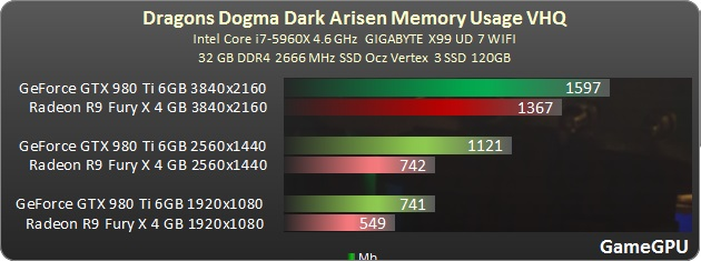 DDDA_vram
