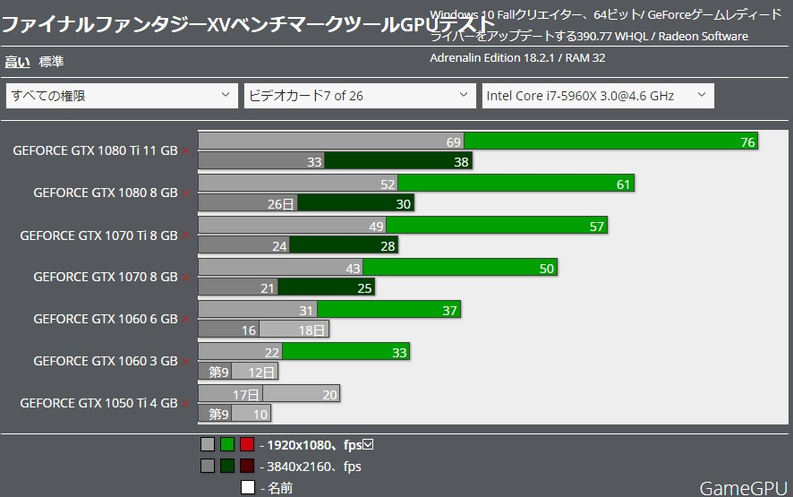 FINAL FANTASY XV Be_ - http___gamegpu.com_action-_-fps-_-tps_final-fantasy-xv-benchmark-test-gpu-cpu
