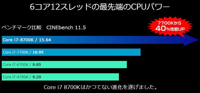 GALLERIA ZZ (8700K)(ガレリア ZZ (8700K))デスクトップゲーム_ - http___www.dospara.co.jp_5shopping_detail_prime.php (3)