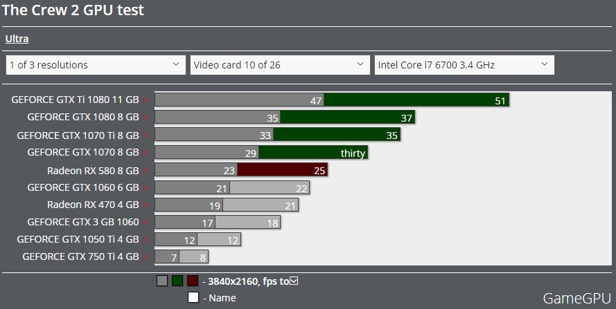 The Crew 2 GPU 4k