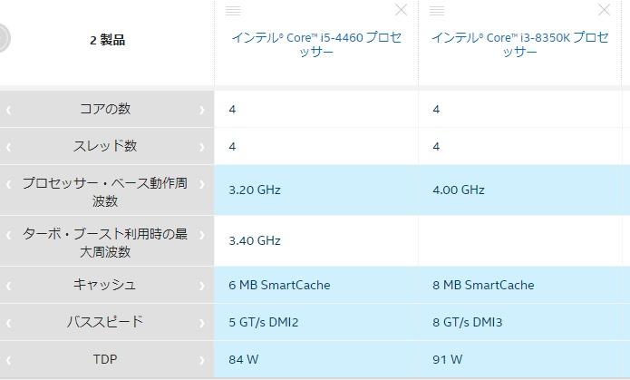 GALLERIA GCR2070RGF-QC-Gレビュー!最軽量RTX2070ノート! | ゲーム推奨